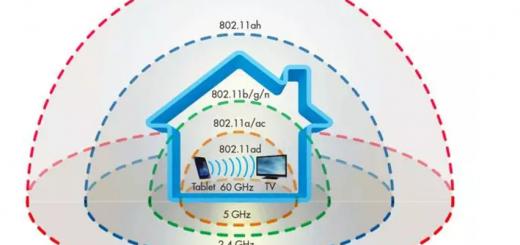 wifi-80211-ad