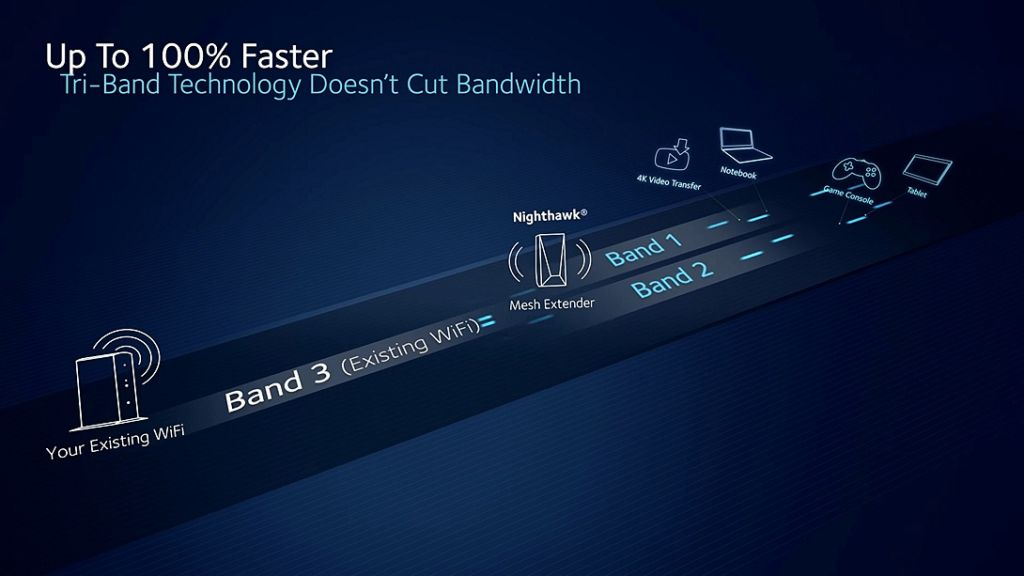netgear-nighthawk-mesh-wi-fi-extender_02